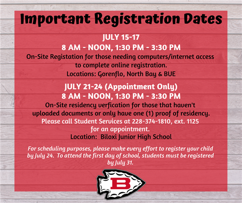 IMPORTANT REGISTRATION DATES